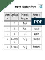ARGUMENTACIÓN-Conectores lógicos..docx