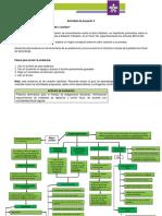 Proceso de Fabricación de Bebidas Carbonatadas