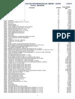 Relatório Sintético de Materiais