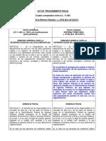 Procedimiento_Fiscal_Reforma.pdf