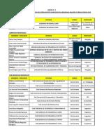 Equipo T cnico del Presupuesto Participativo 2016 (2).pdf