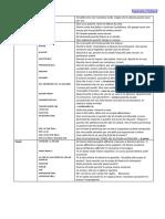 Grammatica italiana-Congiunzioni di subordinazione
