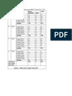 tabel DBD .docx