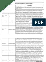 Normatividad Colombiana de Residuos Sólidos g01