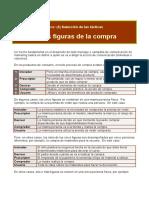 2.12 El Proceso de Compra.pdf