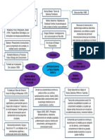 Introducción de La Psicoterapia Breve II - Resumen