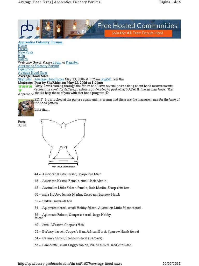 Apfalconry proboards com Thread 1687 Average-hood-sizes