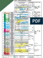 stratigraphic.pdf