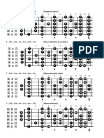 Chitarra - Scale e Arpeggi Do