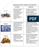 Tabla Comparativa de Propiedades Electricas y Magneticas