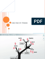 Decsion Tree