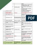 Funiture Company List Sep 19