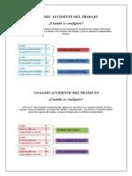 ANALISIS DE ACCIDENTE DELTRABAJO, TRAYECTO Y EP cuando se configura.pdf