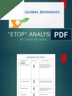 TATA Beverages ETOP Analysis_002