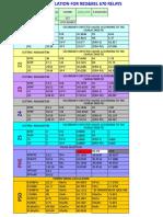 Sec Calc Fault Locator for Red Rel 670