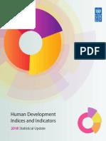 2018 Human Development Statistical Update
