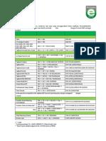3_SMS_Text.pdf