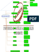 04 Fox Uladech Mapa Conceptual Tarea2