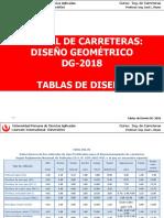 Tablas DG 2018
