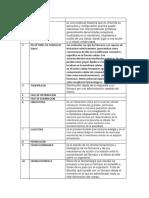 glosario farmacologia.docx
