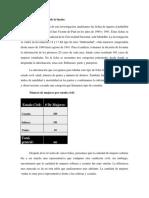 Caracterización de La Fuente y Análisis de Tablas