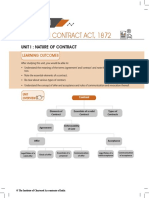 NATURE OF CONTRACT.pdf