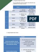Bahasa_inggris.pptx