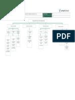 Wbs - Wbs Diagram (1)