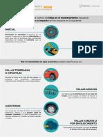 Leccion 1_Infografia 2_Tipos de Fallas en Equipos Industriales