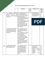 Kisi-kisi Ujian Semester I Kelas IV Tema 4