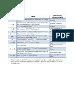 Fyp 1 Work Schedule uthm