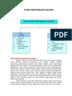 AKUNTANSI PERUSAHAAN DAGANG (1).doc