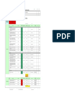 CheckList DHCP SNOOP & ARP INSPECTION -  Saga Falabella.xls