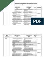 Struktur Jam Kompetensi Dasar K13 revisi (C2).docx