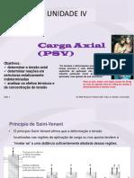 UA4_Carga Axial.pdf