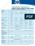 Chemical Comparison List