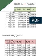 CAP 6 Cinética Química