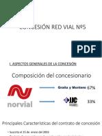 Concesión Red Vial Nº5