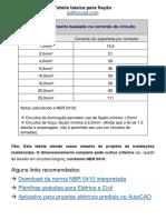 Tabela de consulta sobre fiações elétricas(corrente máx circuito)