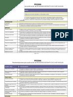 Recomendaciones_MODELO_PRISMA.pdf