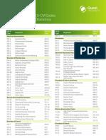 38365-v1-ICD_9-10_Codes_for_OBGYN-MI3859-090915.pdf