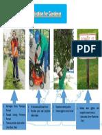 Top Risks - Pleret Site - Gardener