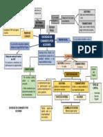 SOCIEDAD COMANDITA POR ACCIONES.docx