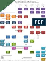 plan-estudios-pregrado-admi-2016.pdf
