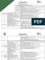 Programa e Bibliografia Edital Nº 3362018