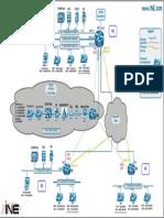 INE Collaboration Lab Diagram