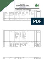 6.1.1.5 rencana tindak lanjut perbaikan kinerja.docx