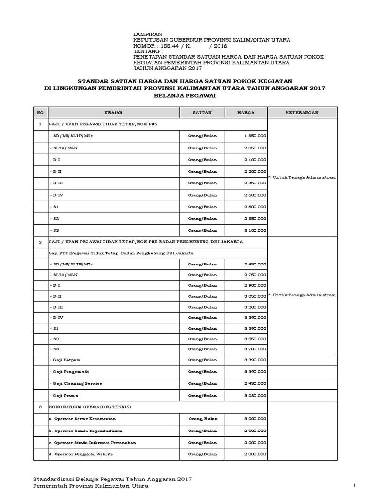 Prov kaltara-Lamp. Buku Standarisasi Tahun Anggaran 2017.pdf ebfb1beefc