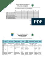 Evaluasi Data Dan Informasi & Uraian Tugas