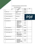 daftar guru di mm.docx